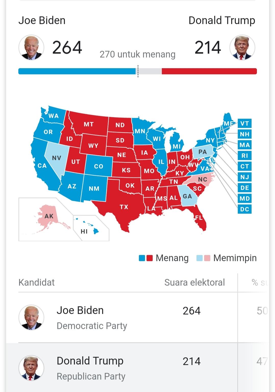 Joe-Biden-&-Donald-Trump